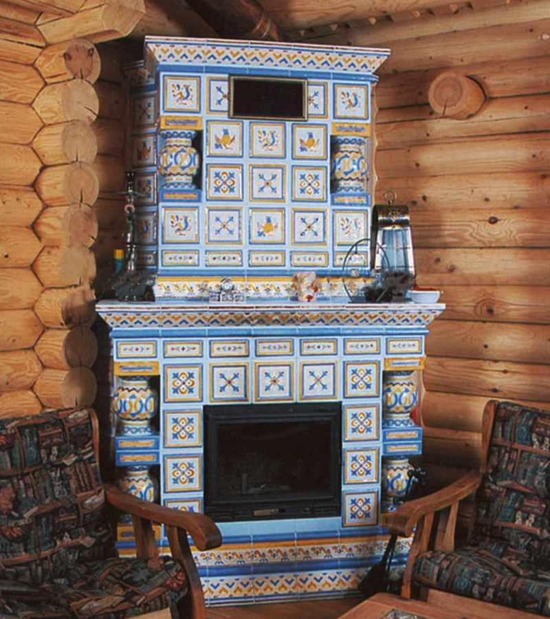 камины в деревянном доме фото